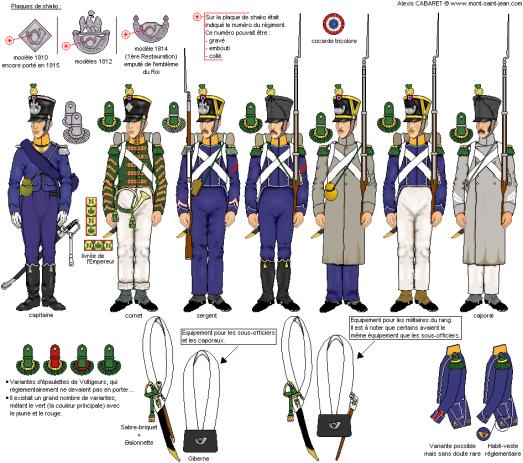 InfanterieLegere(voltigeurs)a